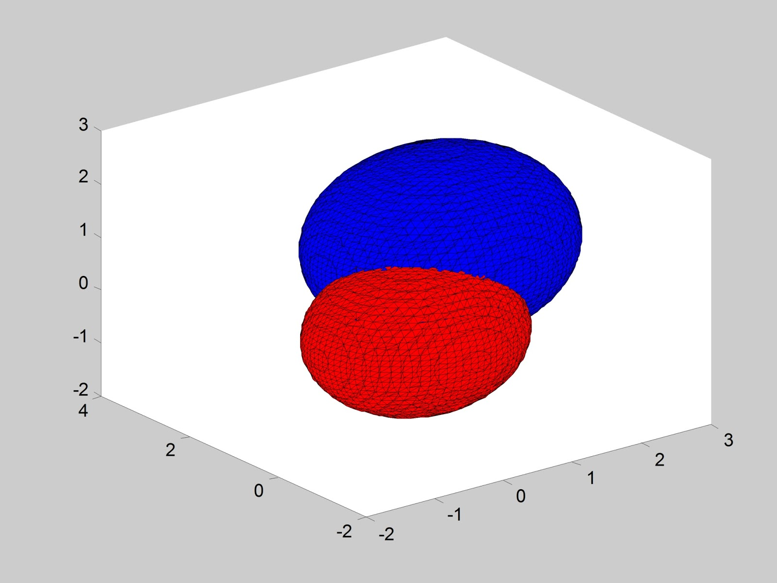 MATLAB     and more    : Matlab: plot 3D object defined by function