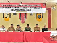 Rapat Kordinasi Lintas Sektoral Rangka Penamanan Idul Fitri 1440H