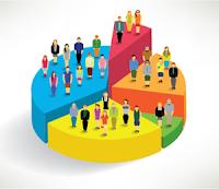Pengertian Customer Segmentation, Tujuan, Fungsi, Jenis, dan Contohnya