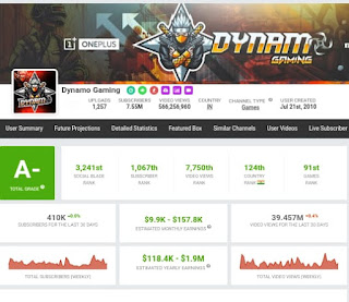 how much dynamo gaming earns