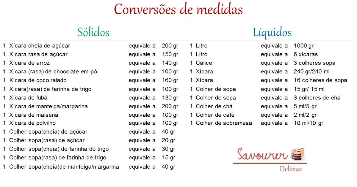 a3dab97d6 Savourer delicias  Tabela - Conversão de Medidas Culinárias