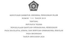 Download Juknis BOP RA 2020