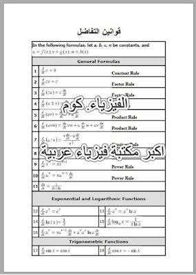 تحميل كتاب 22 قانون ثابت فى التسويق pdf