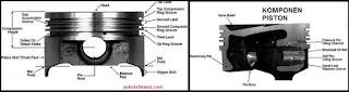 Fungsi Komponen Piston