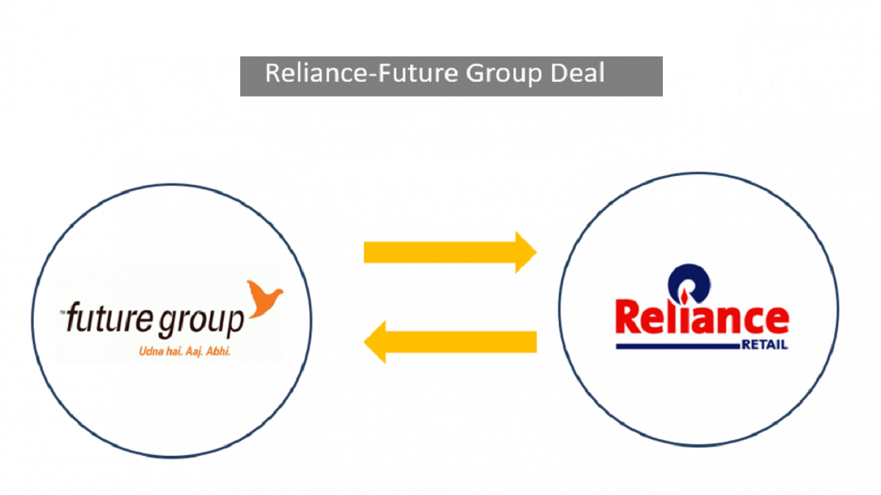 Amazon reached the High Court to stop the Future Group-Reliance deal