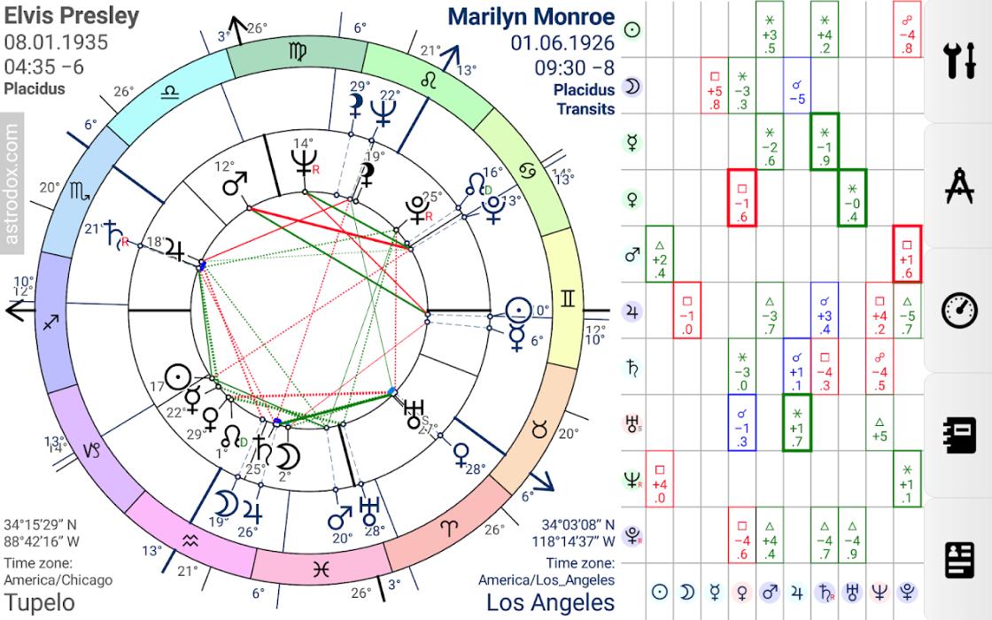 Astrodox Astrologi untuk PC Gratis