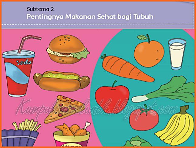 Makanan Sehat Tema 3 Kelas 5