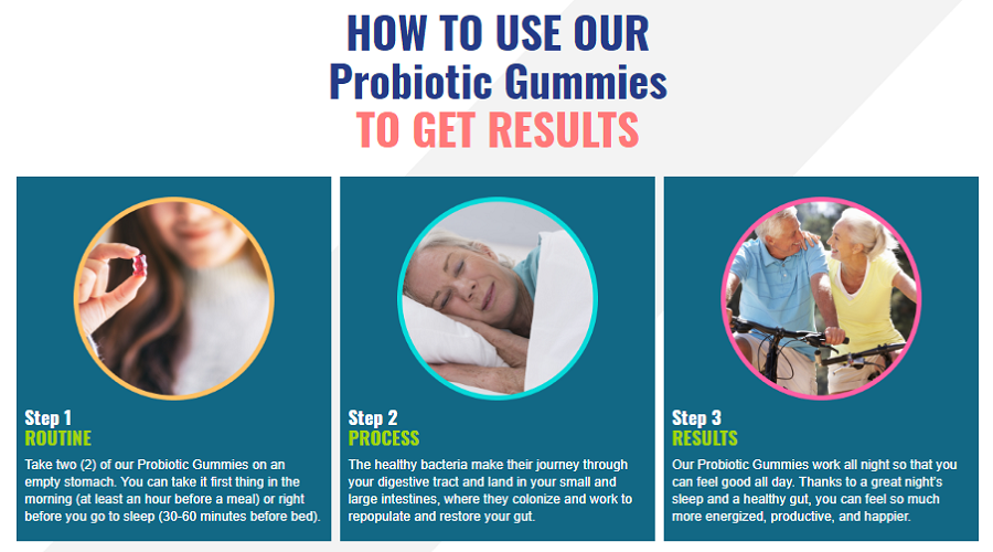 Nutra Empires Probiotic Gummies - PromoSimple Giveaways Directory