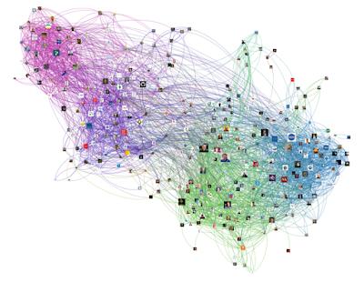 http://allthingsgraphed.com/2014/11/02/twitter-friends-network/