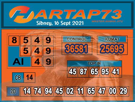 Prediksi Hartap73 Sydney Kamis 16 September 2021