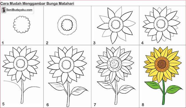 cara-menggambar-bunga-matahari