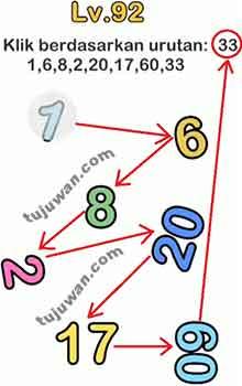 Klik Berdasarkan Urutan Brain Out 33 1,6,8,20,17,60,33 Jawaban Brain Out di Level 92