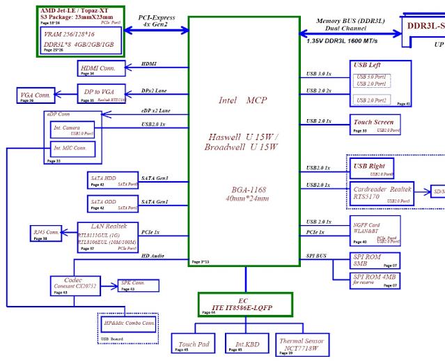 Lenovo G50-80 series LCFC NM-A362 ACLU3 rev 0.4 Schematic