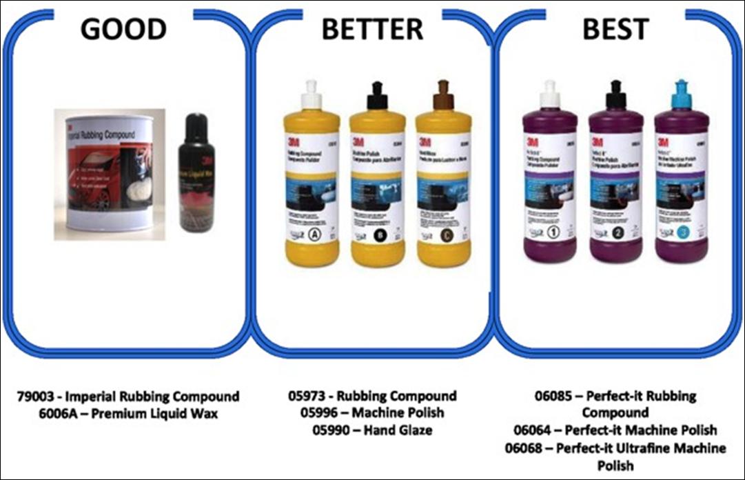 Peralatan Cuci Mobil Dan Motor Murah Paket Salon Mobil