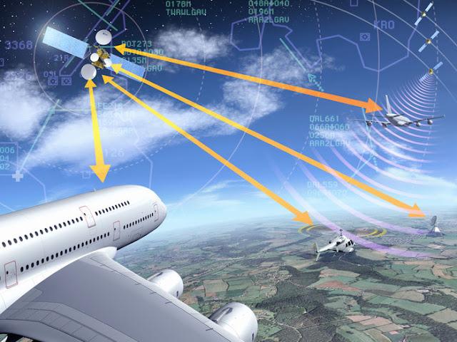 ku band internet di pesawat