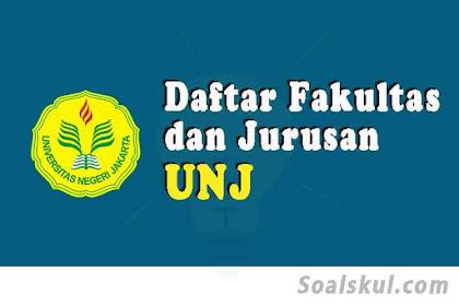 Daftar Fakultas Dan Jurusan UNJ Jakarta 2020 (TERBARU)