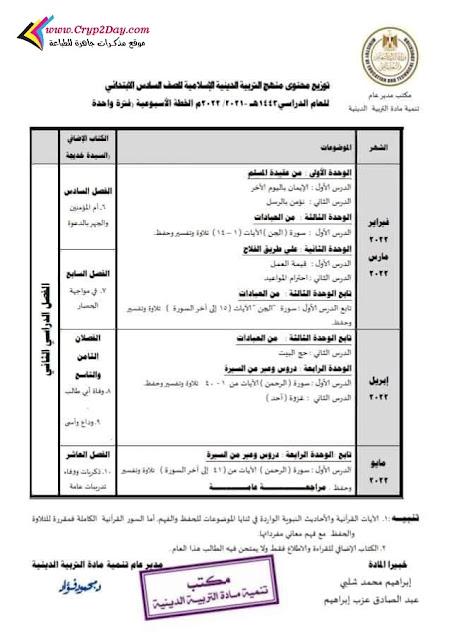 توزيع منهج التربية الدينية للصف السادس الابتدائي ترم اول 2022