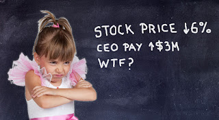 Activist Kid Shareholder
