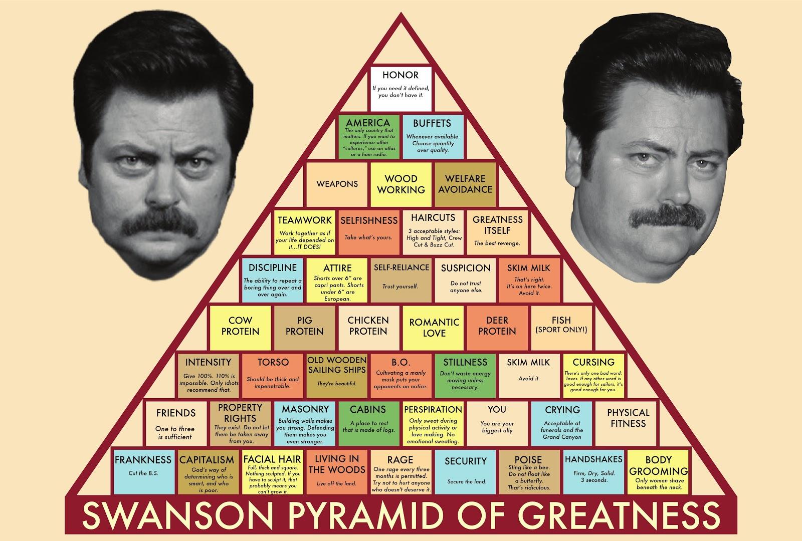 IMAGE(http://1.bp.blogspot.com/-u8Pfq04WVJA/TfbIdmWxBzI/AAAAAAAADYc/fLDHMPDmh0o/s1600/swanson-pyramid.jpg)