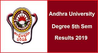 Manabadi AU Degree 5th Sem Results 2019