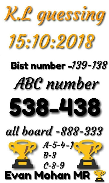 Kerala lottery abc guessing win win w-482 on 15.10.2018 by mohan mr