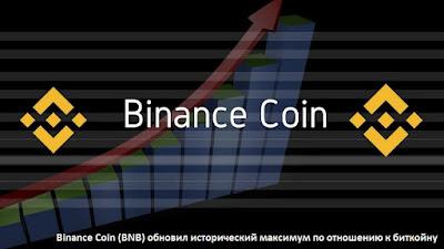Binance Coin (BNB) обновил исторический максимум по отношению к биткойну