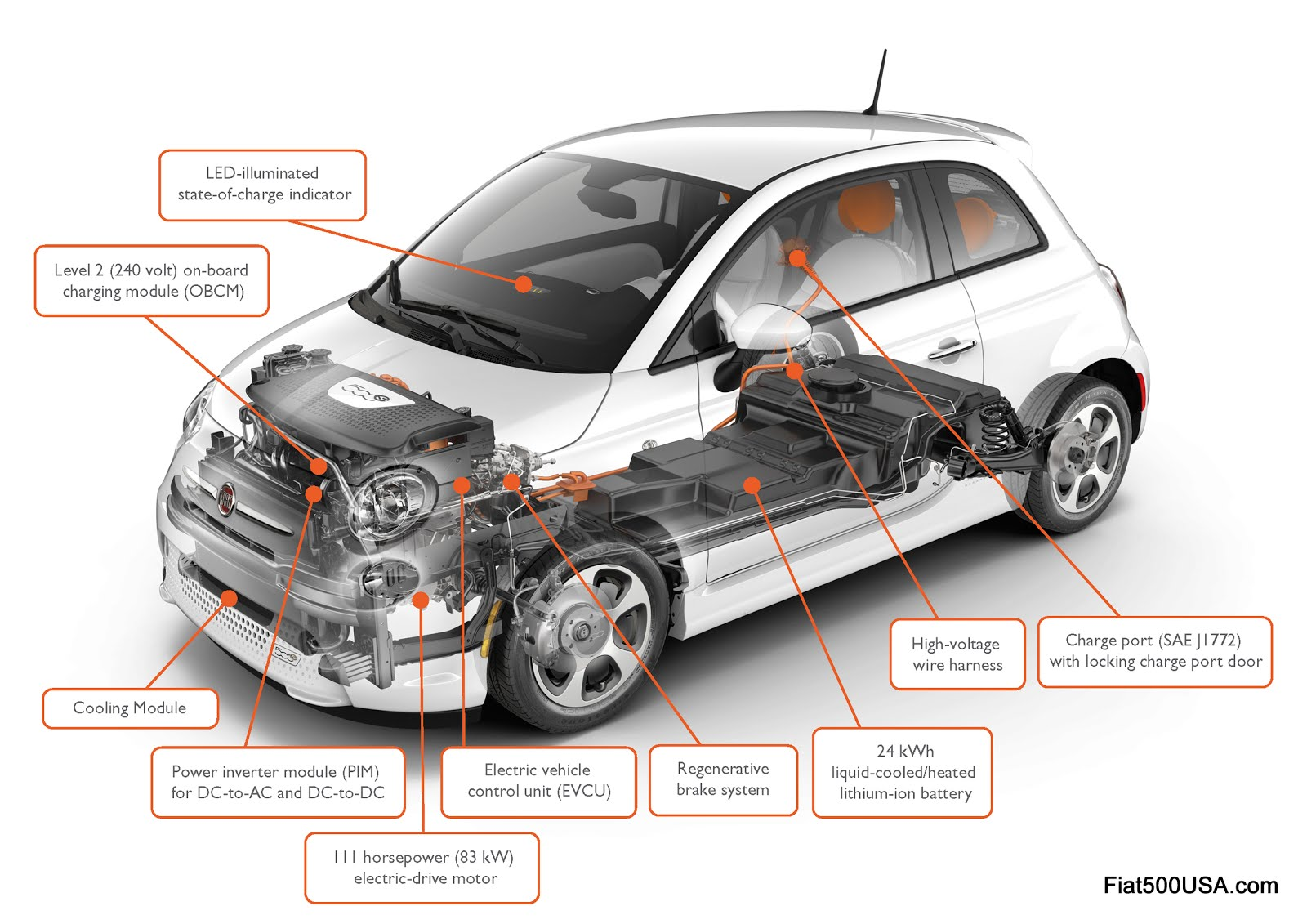 2013 fiat 500 fuse box diagram official site wiring diagrams2012 fiat 500 wiring diagram schematic diagram [ 1600 x 1131 Pixel ]