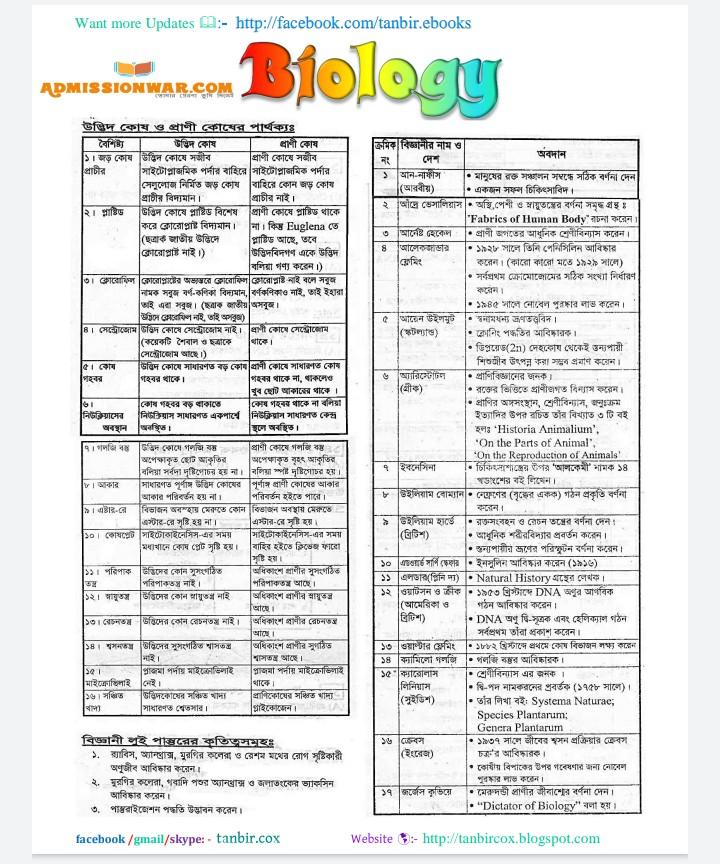 জীববিজ্ঞান শর্টকাট টেকনিক , জীববিজ্ঞান এর শর্টকাট টেকনিক, জীববিজ্ঞান শর্টকাট টেকনিক pdf, জীববিজ্ঞান শর্টকাট টেকনিক pdf download