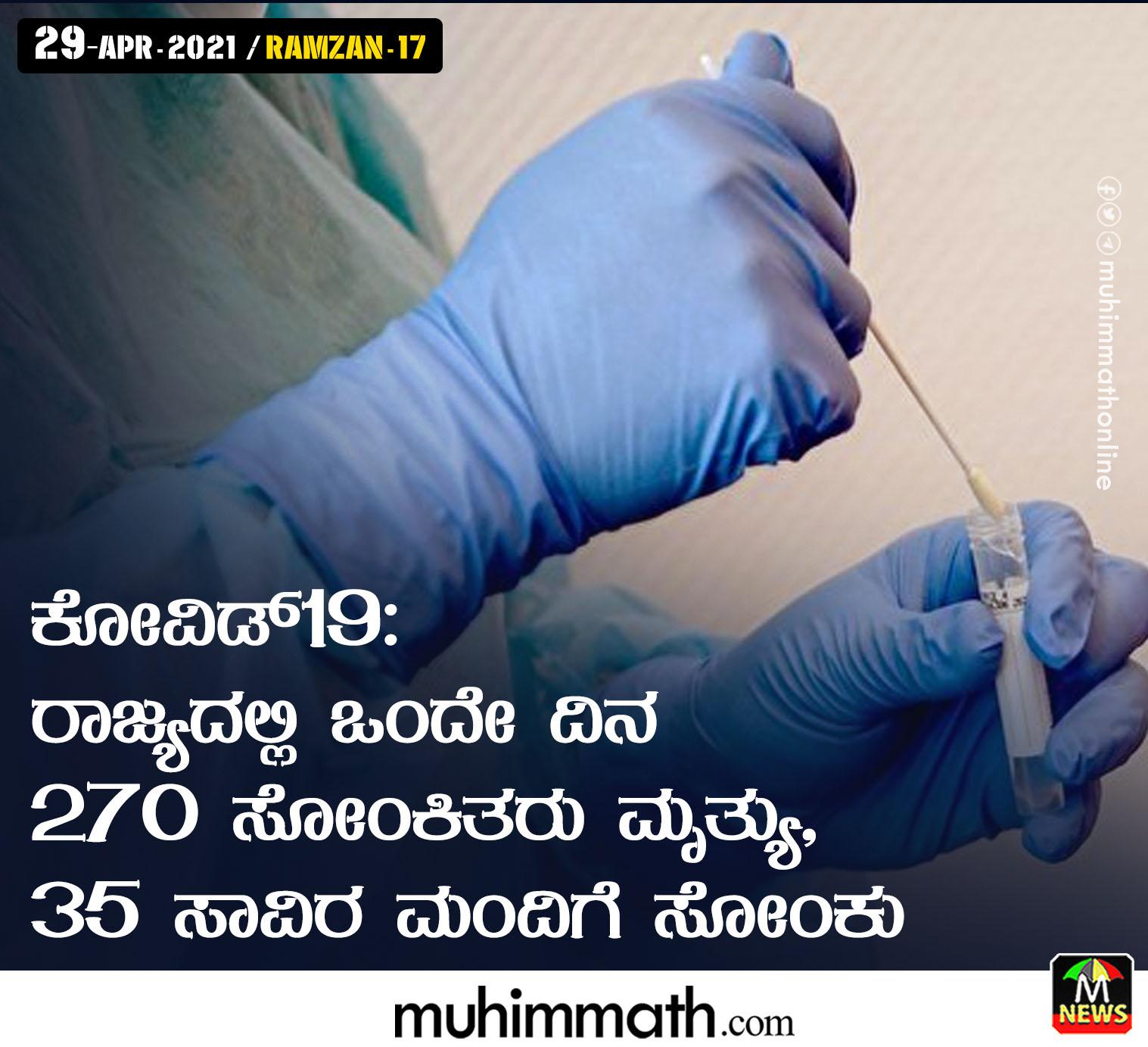 ಕೋವಿಡ್19: ರಾಜ್ಯದಲ್ಲಿ ಒಂದೇ ದಿನ 270 ಸೋಂಕಿತರು ಮೃತ್ಯು, 35 ಸಾವಿರ ಮಂದಿಗೆ ಸೋಂಕು