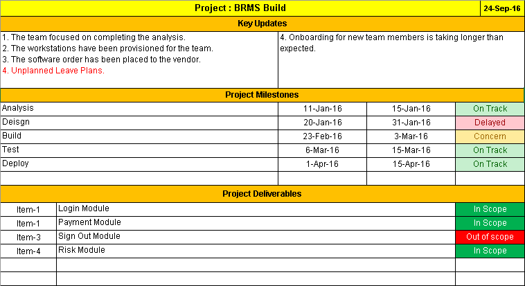 Project Management Status Report Free Download Basic Version – Project Management Report