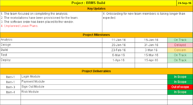 Project Management Status Report Free Download Basic Version – Simple Status Report Template