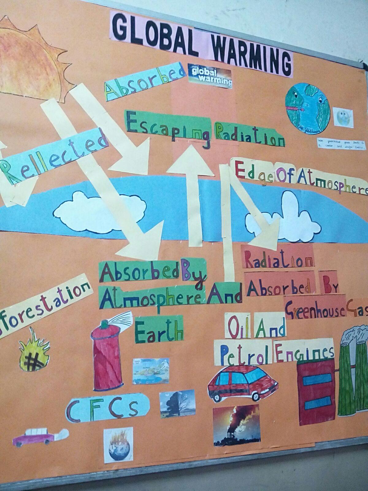 30 Ide Keren Poster Global Warming Bulletin Board Ideas