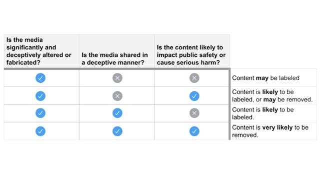 تويتر يبدأ بتصنيف مقاطع الفيديو المعدلة لمحاربة الاخبار الكاذبة - 2