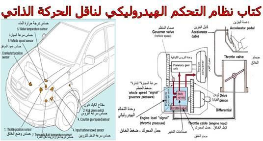 نظام التحكم الهيدروليكي لناقل الحركة الذاتي pdf