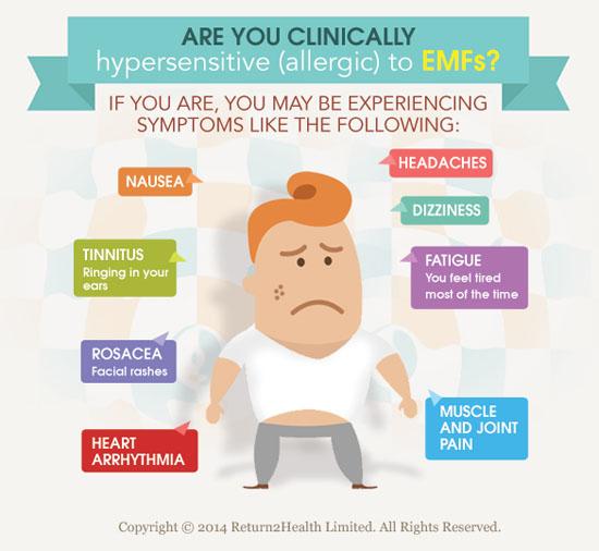 Sintomas da EHS