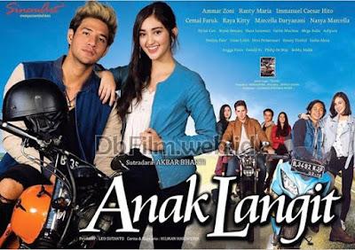 Sinopsis film Anak Langit (2017)