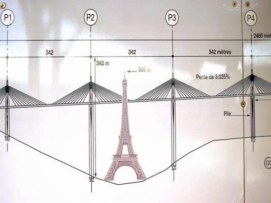 Infográfico Viaduto de Millau