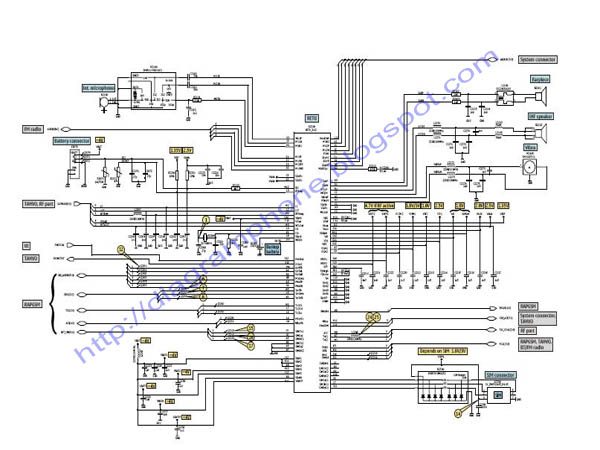 Nintendo Wii Wiring Diagram. Nintendo. Just Another