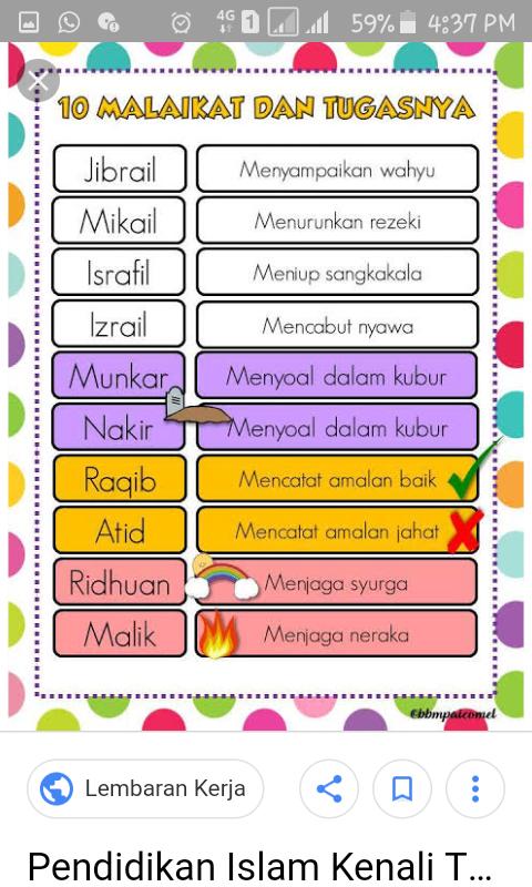 10 Nama Malaikat dan Tugasnya Beserta Sifatnya [Harus diketahui]