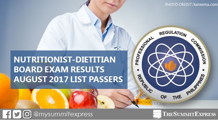 FULL RESULTS: August 2017 Nutritionist Dietitian board exam