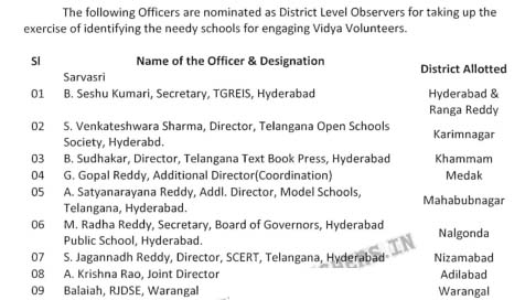 TS Rc 330,TS/Telangana Rc 330 Dated 25.08.2015,Vidhya Volunteers Recruitment Guidelines, Academic Instructors Appointment Rules,Academic Instructors Appointment Guidelines Rc Go.