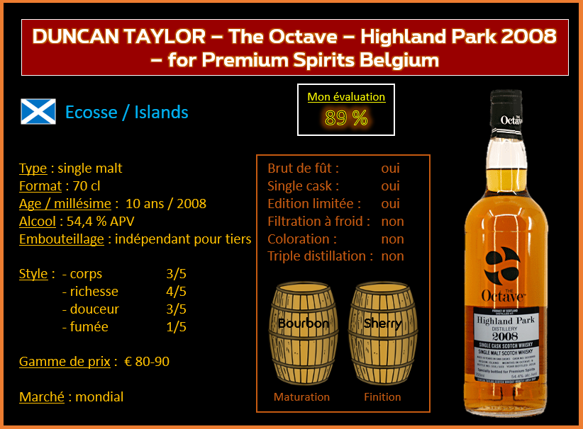 Review #678  : Duncan Taylor – Octave – Highland Park 10 Years Old – 2008-2018 for Premium Spirits Belgium