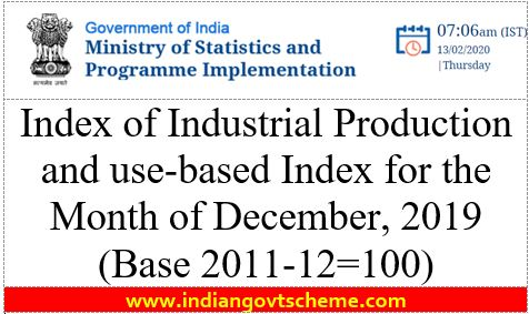 Index+of+Industrial+Production