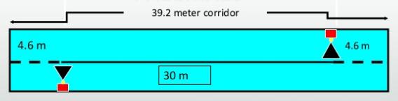 المسافة بين وحات الانذار المرئي strobe light distance