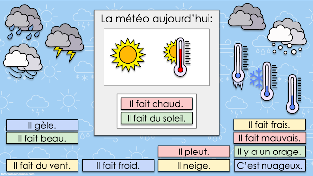 Interactive French Weather Board