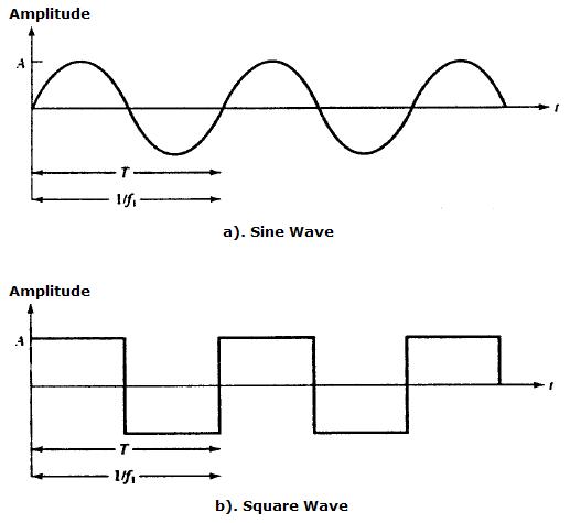4 gerbang logika kombinasi, simbol dan tabel kebenaran