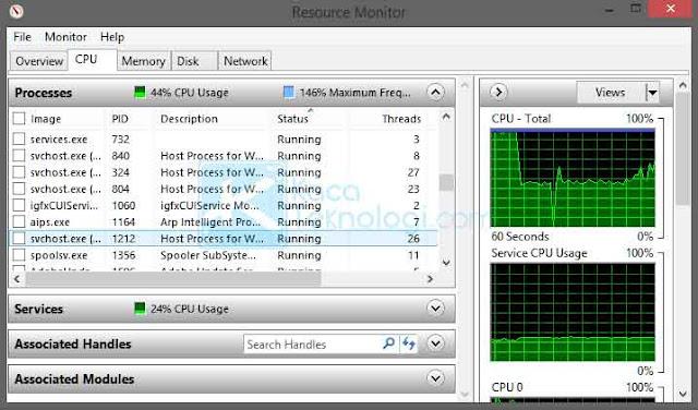 Langkah mudah cara mengatasi ram laptop/komputer/pc penuh tanpa menghapus aplikasi dengan mengosongkan memori yang ada yang dapat mengurangi beban dan meningkatkan kinerja ram.