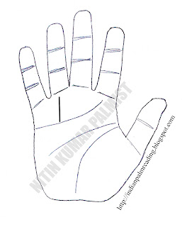 Sun Line In Palmistry Starting From Heart Line
