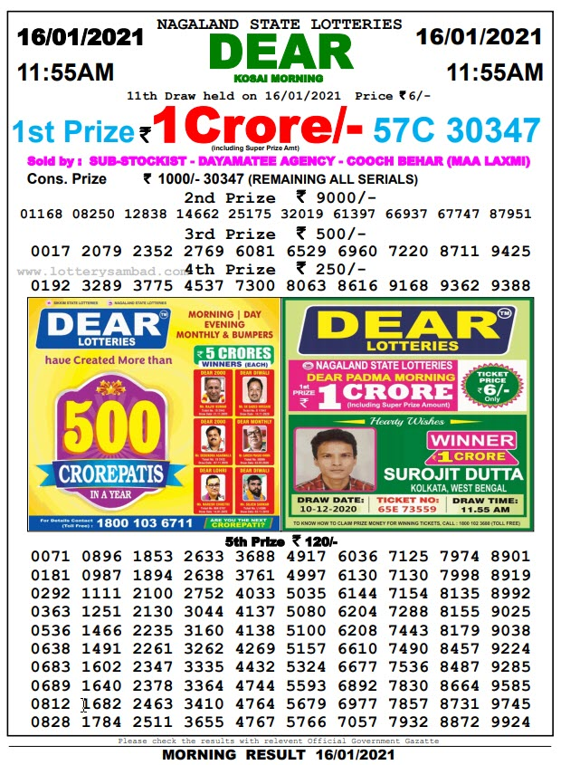 Nagaland State Lottery Result Today 17.1.2021