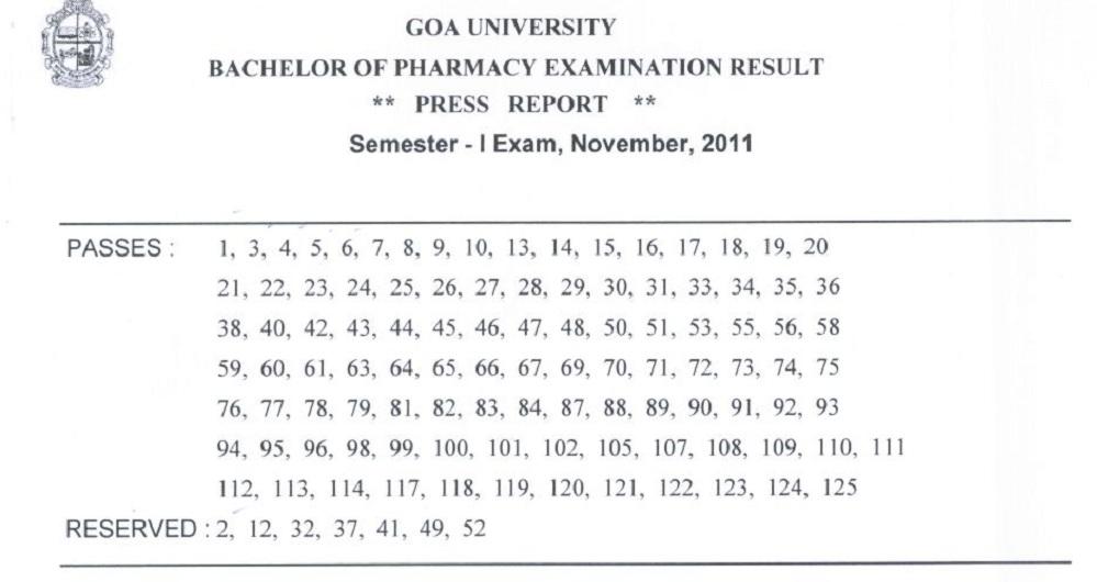 B  Pharm  Nov 2011 Exam Result Goa University